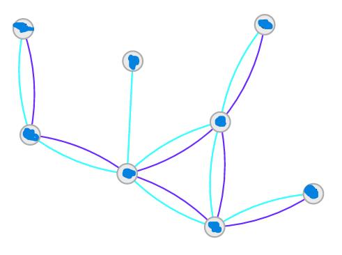 Exemple de xarxa relacional creada amb Rhizom